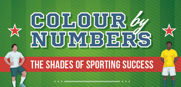 Could the colour of your kit affect your chance of winning the league? FACEBOOK | INSTAGRAM It may be a weird one to consider, but have you thought about how […]
